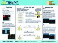 Edutainment (semester?), IPRO 329: Edutainment IPRO 329 Poster Sp06