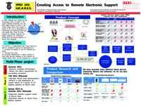 IIT Creating Access to Remote Electronic Support (Summer 2011) IPRO 345: IIT Creating Access to Remote Electronic Support IPRO345 Summer2011 Poster
