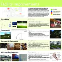 Campus Branding/ Sustainability Image (Semester Unknown) IPRO 311: Campus Branding Sustainability Image IPRO 311 Poster2 F08