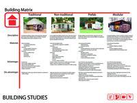 Crop to Cup Coffee: Building Communities through Coffee (Semester 2) IPRO 333: BuildingCommunitieThroughCoffeeIPRO333Poster1Su10