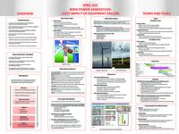 Operational Considerations in Wind Power Generation (Semester Unknown) IPRO 303: Operational Considerations in Wind Power Generation IPRO 303 Poster F08