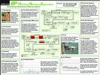 BP Whiting Refinery Expansion: Developing Lake Michigan Wastewater Cleanup Options (Semester Unknown) IPRO 346: BP Whiting Refinery Expansion IPRO 346 Poster Sp08