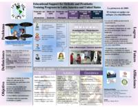 Human Orthotic and Prosthetic Education (Semester Unknown) IPRO 309: Human Orthotic and Prosthetic Education IPRO309 Poster2 Sp09